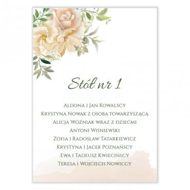 Plan stołów na wesele Pastelowe 02