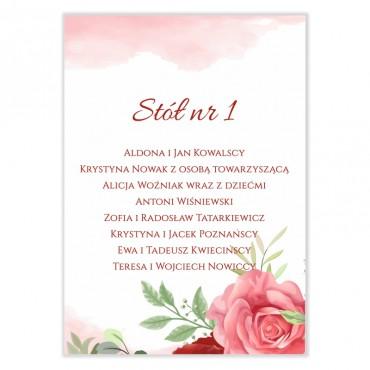 Plan stołów na wesele Pastelowe 11
