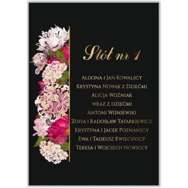 Plan stołów na wesele Kwiatowy 21a